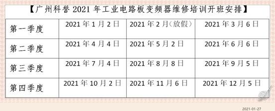 科誉培训2021年全年开班日期.jpg